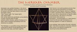Merkaba Banner use